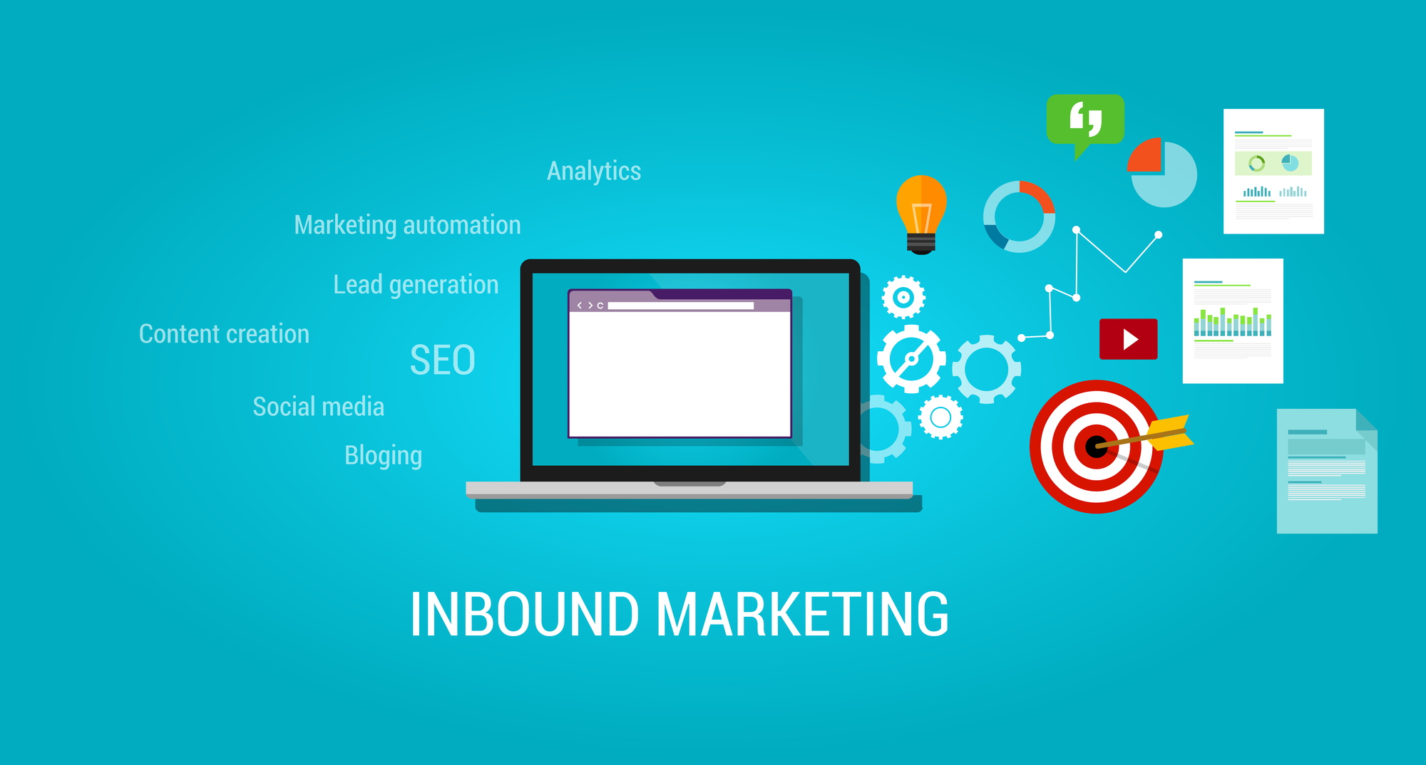 10 Steps to Effective inbound Marketing